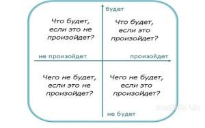 квадратДекарта